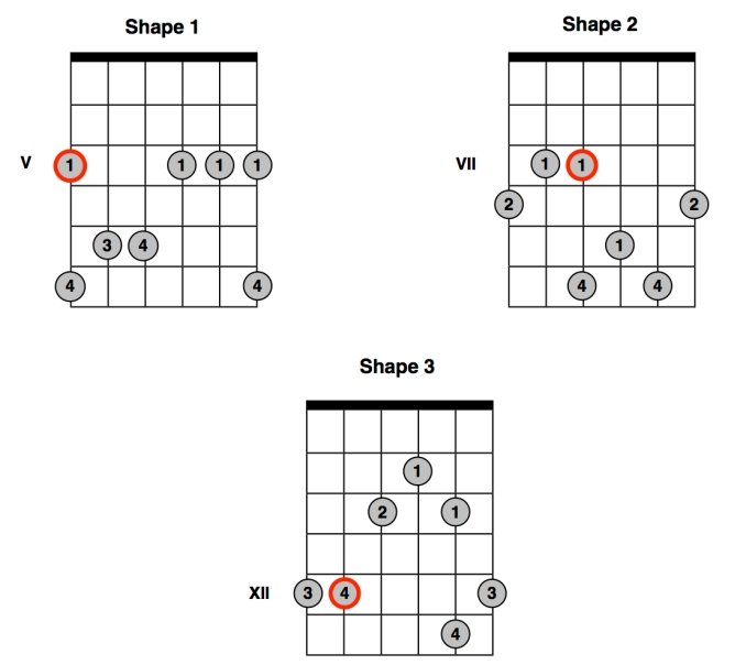 3 Minor Arpeggio Shapes
